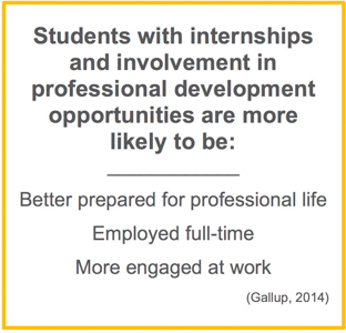 Students with internships are more likely to be: better prepared for professional life, employed full-time, more engaged at work