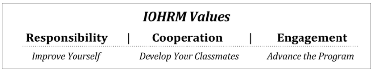 IOHRM Values: Responsibility, Cooperation, Engagement